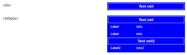 File:Portable Infobox indented border.png