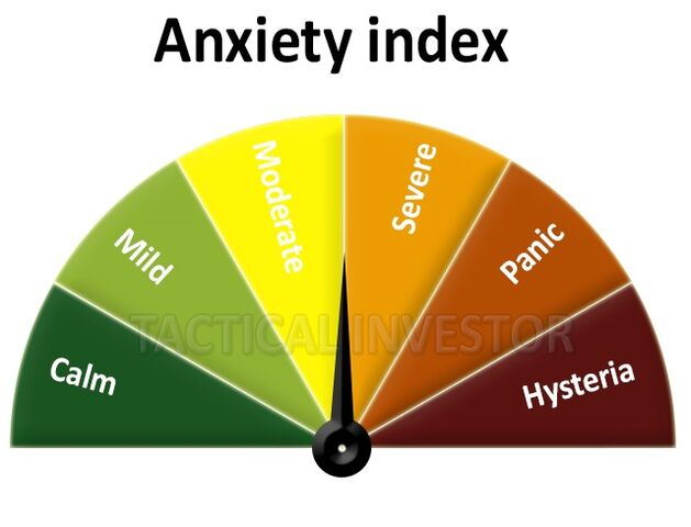 File:Anxiety Index March 24, 2017.jpg
