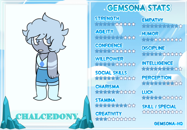 File:Chalcedony.png