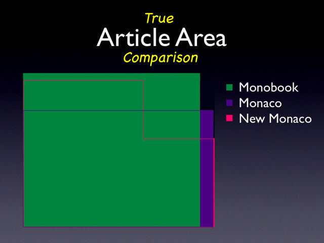 File:True-area-comparison.jpg