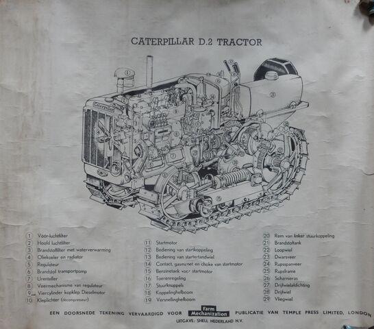 File:Caterpillar D2 tractor doorsnede -cut through Nederlandse - Dutch tekst - text.jpg