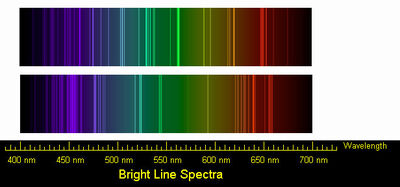 Sodium and calcium spectra.jpg