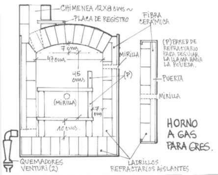 Horno a gas para gres1