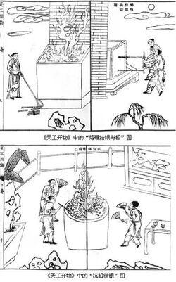 Tiangong Kaiwu Silver Smelting & Refining.jpg
