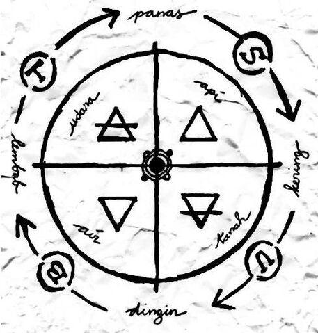 Berkas:Simbol2.jpg