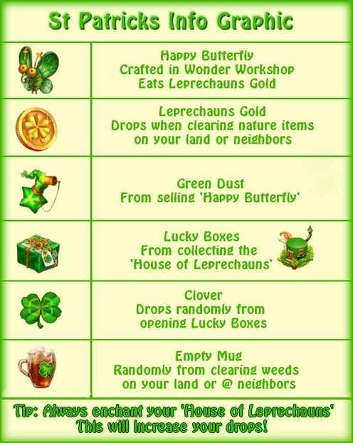 STPatInfoGraphic1