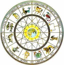Zodiac picture images