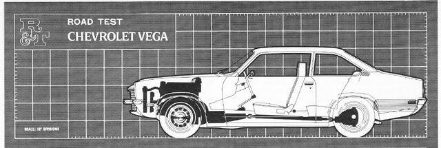 File:1971 Vega - R&T Nov 1971.jpg