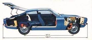 File:Chevrolet Vega dimensions-2.jpg