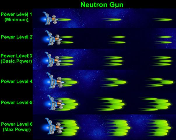 File:T-500 Neutron Gun.png