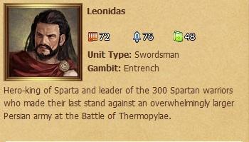 Leonidas Status Window