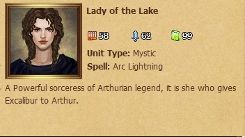 Lady of the Lake - Stats