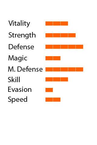 File:Draggy Stats.jpg