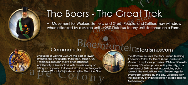 File:Boer-Infographic.png