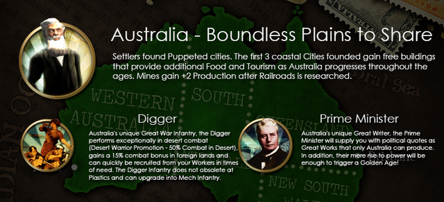 File:Australia-Infographic.png