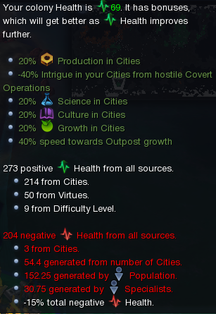 Maximum health bonus (CivBE)
