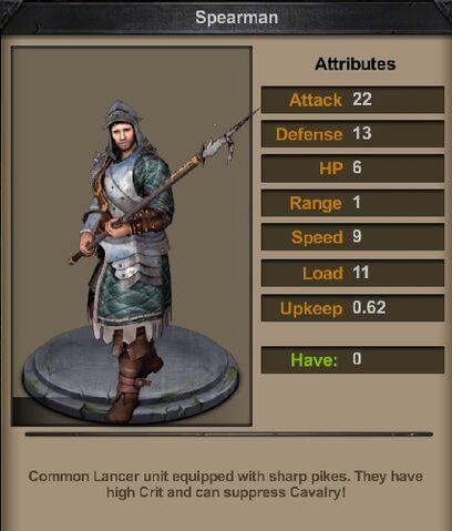 File:Spearman.jpg