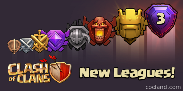 File:New-league-coc-update-june-2015.png