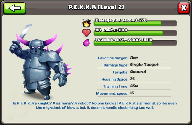 File:Gallery P.E.K.K.A2.png