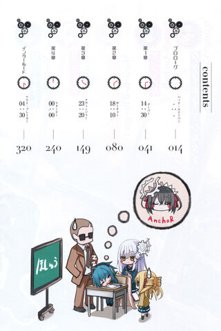 File:Light Novel Volume 2 Illustration - 05.jpg