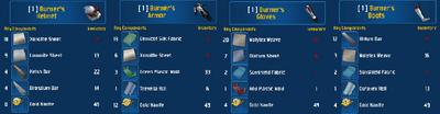 Burner's Armor Set