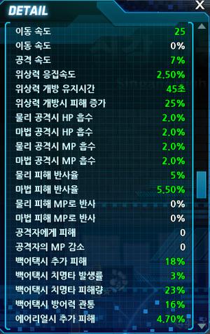 File:Closer stat2.png