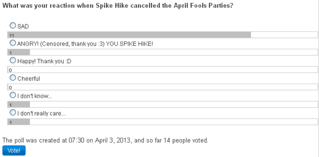 File:Phineas99 Past Poll April 3 2013