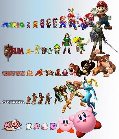 File:Evolucion-personajes-videojuegos.jpg