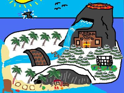 Rockhopper Island