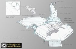 CNCT GDI Landing Zone MAx
