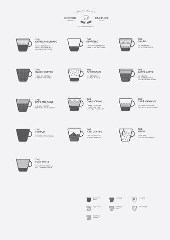File:COFFEE POSTER JAMES DAVIES.jpg