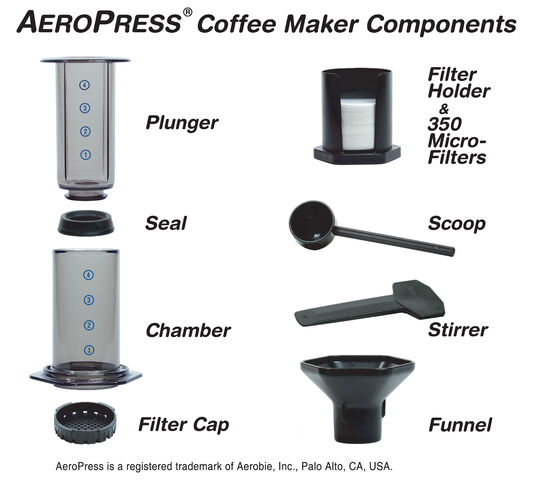 File:Aeropress system new.jpg
