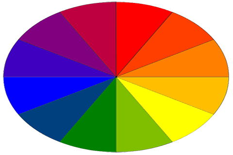 File:Wikia-Visualization-Main,color.png