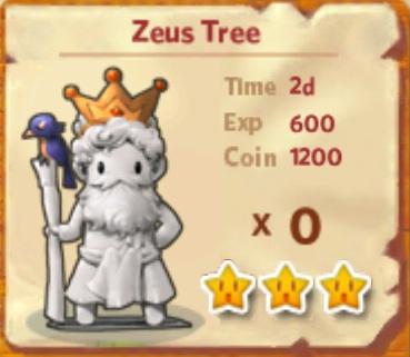 File:Zeus Tree.png
