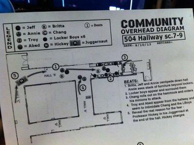 Production diagram for hallway scene