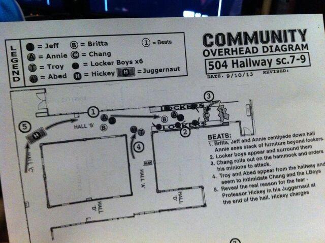 File:Production diagram for hallway scene.jpg