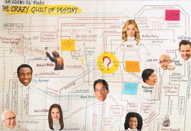 File:The Crazy Quilt of Destiny.jpg