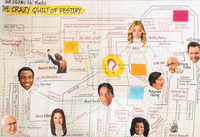The Crazy Quilt of Destiny