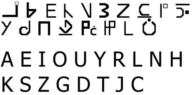 File:Ikotan Script Text 2.jpg