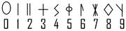 GoroVetrian Numbers