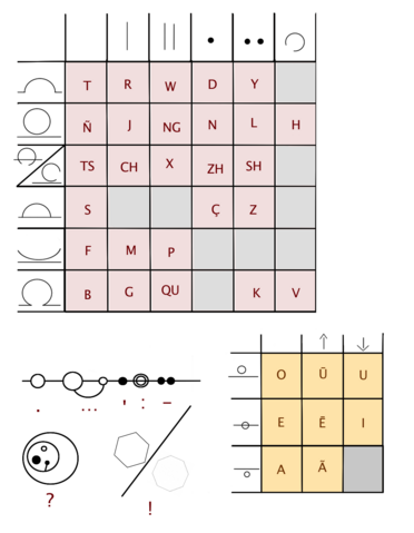 File:Collapsed Circular Alphabet.png