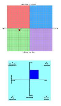 KRP Compass