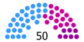 Structure of the Federal Senate of Kania.png