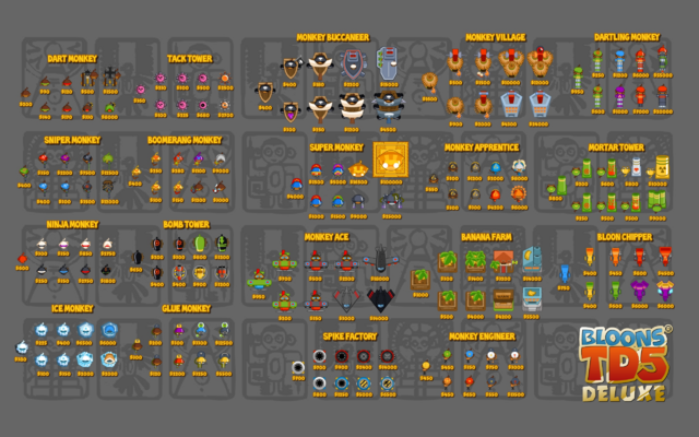 Archivo:Wikia-Visualization-Add-2,esbloons.png