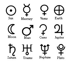 File:Planets in astrology glyphs.jpg