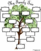 Family Tree img
