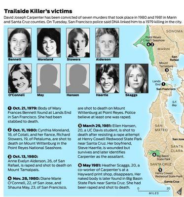 File:Carpenter victim map.jpg