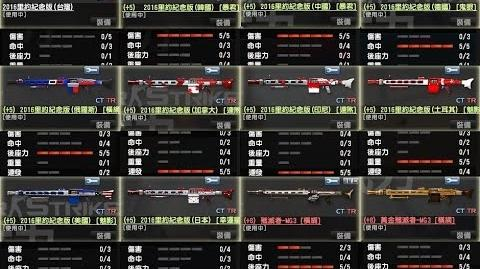 CSO 2016里約紀念版MG3-各屬性強化效益比較 Nation Flag MG3s Enhance Comparison