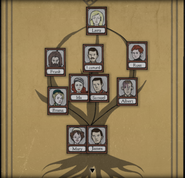 Book chapter 1 tree