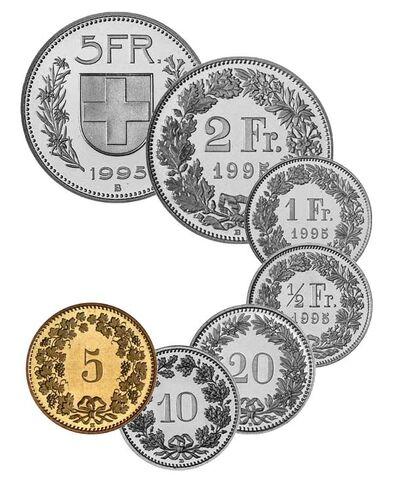 File:CHF coins.jpg